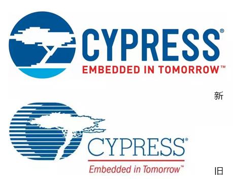 嵌入式系统提供商赛普拉斯CYPRESS启用新Logo