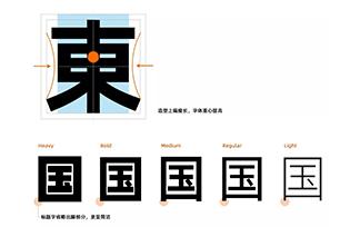 """吃一堑长一智!阿里巴巴推出定制字体设计""""阿里巴巴普惠体"""",免费使用!"""